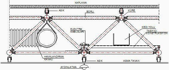 Uzay çatı detay çizim
